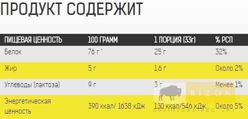 WHEY PROTEIN WPC 80, 750gr - 25 ГРАМ БЕЛКА НА ПОРЦИЮ !
