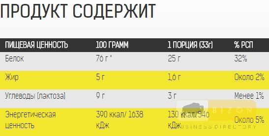 WHEY PROTEIN WPC 80 (1300гр) - 25 грам белка на порцию !